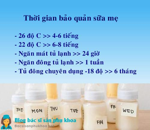 Thời gian bảo quản sữa mẹ