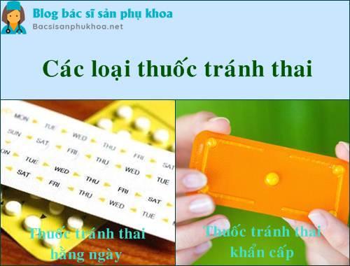 Các loại thuốc tránh thai