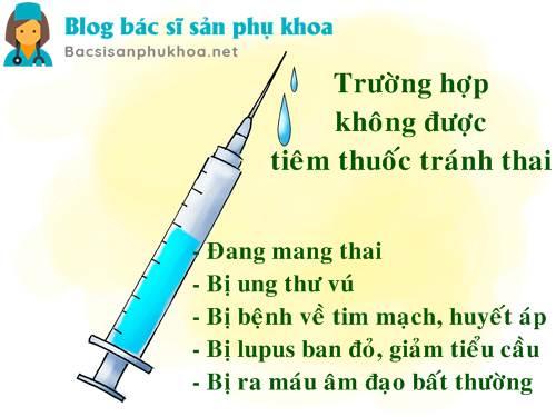 Trường hợp không được tiêm thuốc tránh thai